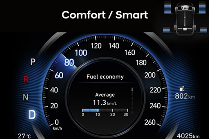 Comfort/Smart